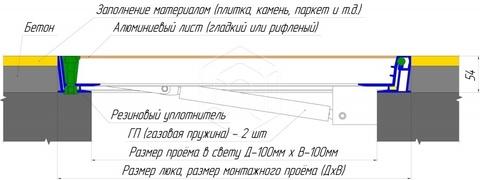 Люк напольный Универсал Люкс Лайт (с амортизаторами)  800х 800