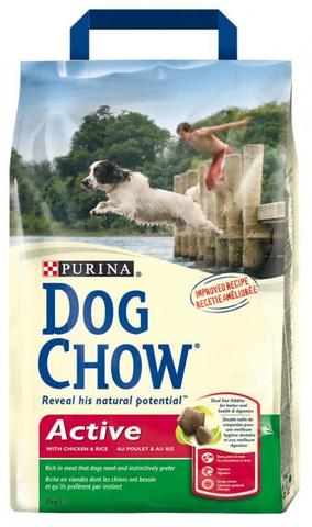 Dog Chow Для активных собак c курицей (adult Active) 14 кг