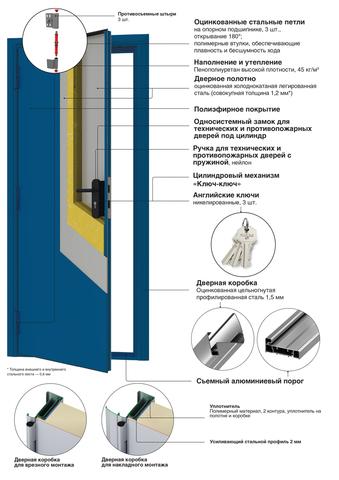 Технические двери D-880-S,левая DoorHan (Россия)