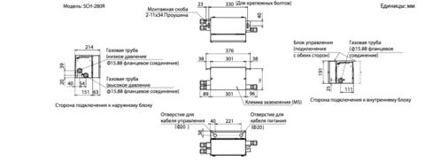 Блок переключения режимов VRF-системы Sakata SCH-280R