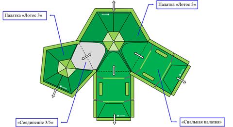 Соединение палаток 3/3 (салатовый PU1000)