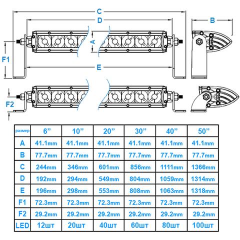 Светодиодная балка   30 комбинированного  света Аврора  ALO-S1-30-P7E7J ALO-S1-30-P7E7J  фото-6