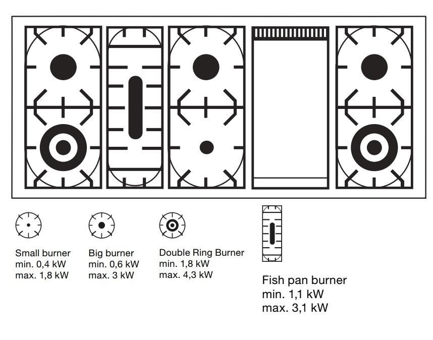 Газовая плита ILVE P15FNE3, фурнитура медь