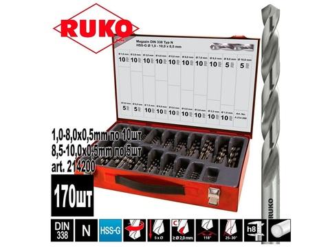 Набор сверл по металлу 1-10мм 170шт DIN338 HSS-G Ruko 214200