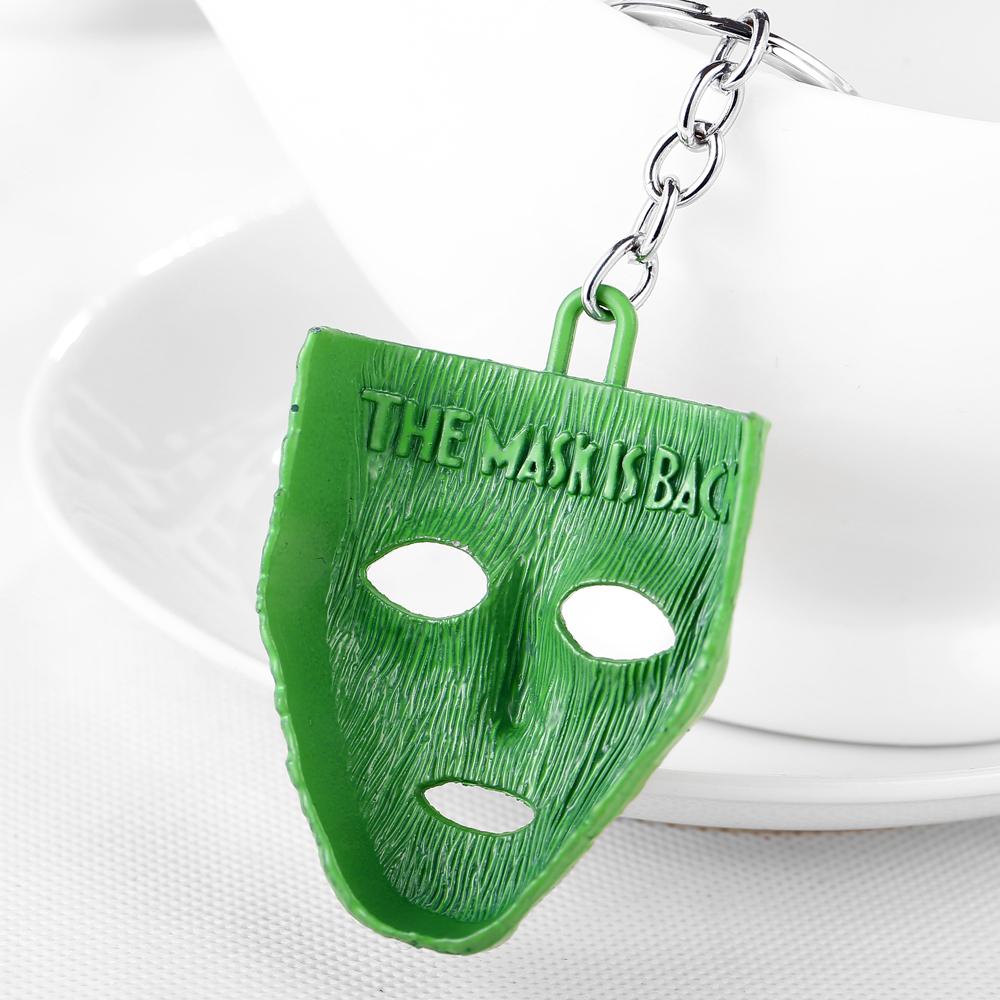 Брелок Jim Carrey Mask