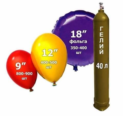 Гелий в баллоне 40 литров