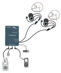 Проводная гарнитура ALBRECHT AE500S