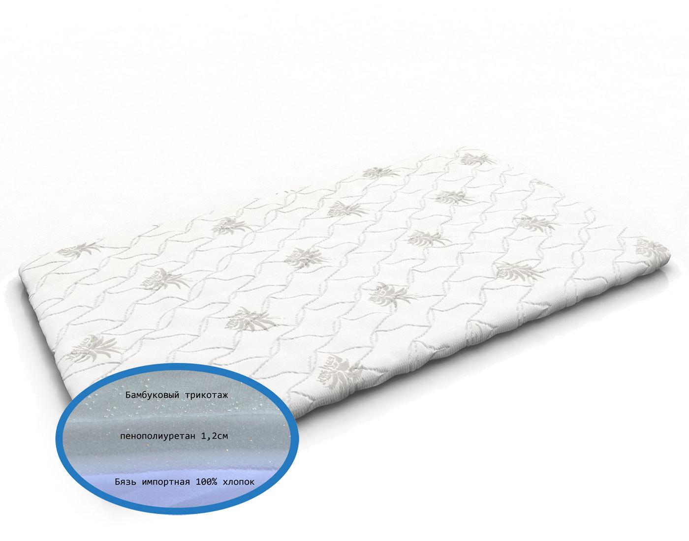 Наматрасники Наматрасник БАМБУК-ОРТО Топпер на резинках по бокам наматрасн.Бамбук-Орто_Топпер.jpg