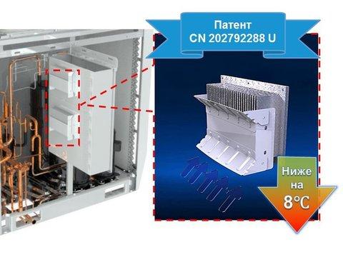 Внешний блок VRF-системы MDV MDV5-X280W/V2GN1