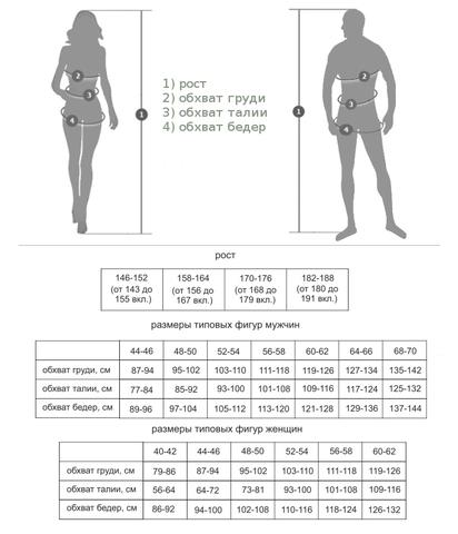 Штормовка Ровер-универсальная (ткань смесовая, цифра) ХСН