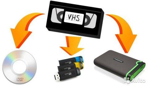 Оцифровка кассет, пластинок на флешку / карту памяти