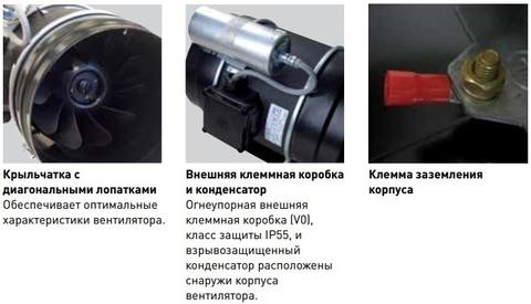 Вентилятор взрывозащищенный TD 1100/250 ATEX Soler & Palau