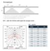 Фотометрия для аварийного встраиваемого светодиодного светильника EYC LED Round 1W