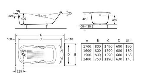 Чугунная ванна Roca Malibu 170x70см. с отверстиями для ручек 2333G0000 схема