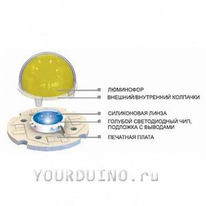 Светодиод FITO 3W