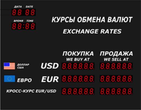 Табло курсов валют RUBIN