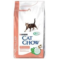 Cat Chow Sensitive для взрослых кошек с чувствительным пищеварением, птица и лосось