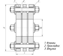 ИФС конструкция