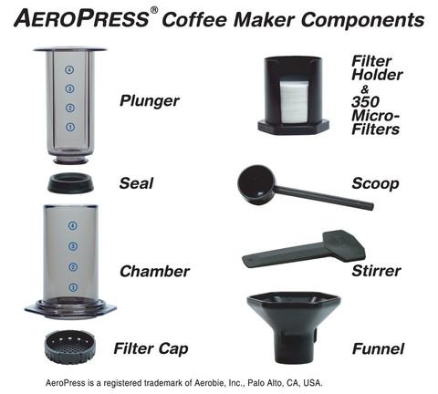 Сменные бумажные фильтры для Аэропресса Aerobie AeroPress A80 (350 шт.)