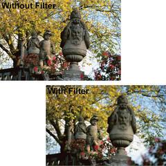 Нейтрально-серый фильтр Fujimi ND64 58mm