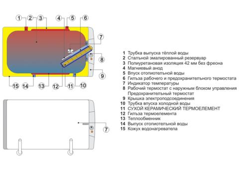 Водонагреватель комбинированного нагрева Drazice OKCV 160 / Right version (1106408111)