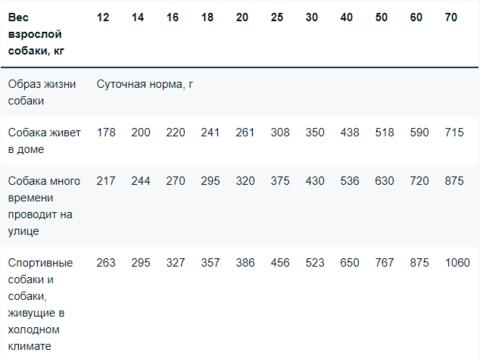 Monge Adult Hypoallergenic 15 кг