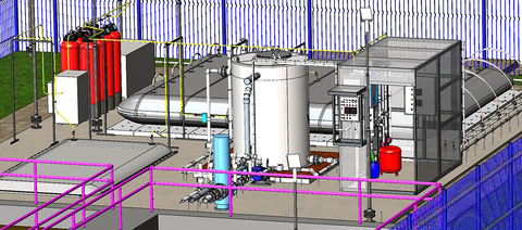 Оборудование для производства энергии и удобрений