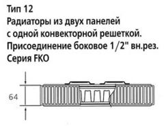 Радиатор Kermi FKO 12 500х1400