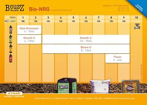 ATA Organics Flavor 5L