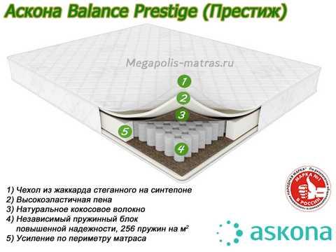 Матрас Аскона Balance Prestige с описанием в Megapolis-matras.ru