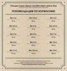 Chicopee CNL Mini Adult Lamb & Rice сухой корм для взрослых собак мелких пород с ягненком и рисом 15 кг