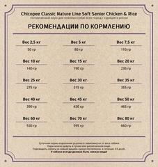 Chicopee CNL Soft Senior Chicken & Rice полувлажный корм для пожилых собак всех пород с курицей и рисом 15 кг