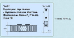 Радиатор Kermi FKO 22 500х1600